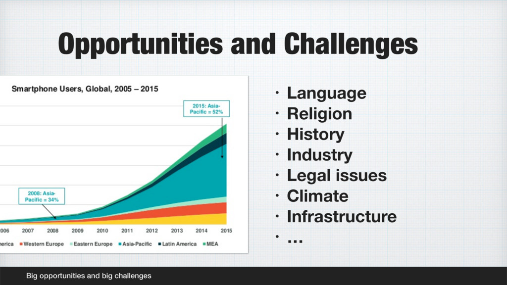 Opportunities and Challenges • Language • Relig...