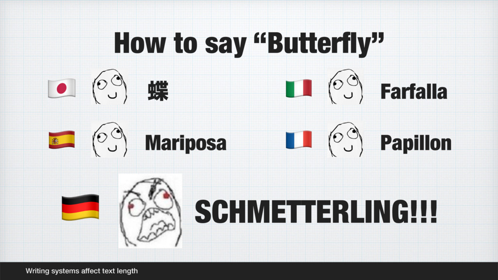"""How to say """"Butterfly"""" Writing systems affect te..."""