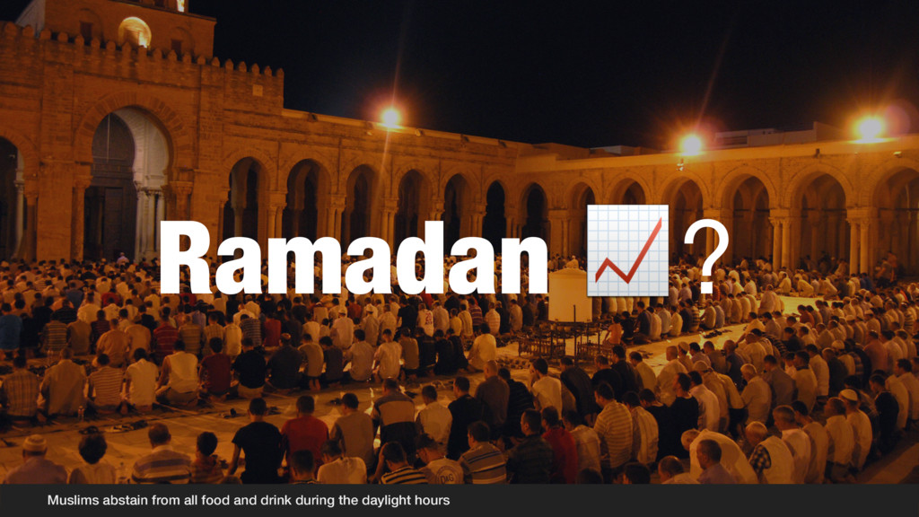 Muslims abstain from all food and drink during ...