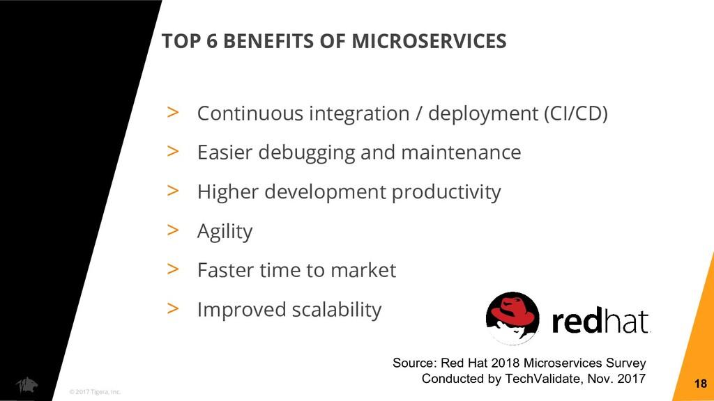 © 2017 Tigera, Inc. TOP 6 BENEFITS OF MICROSERV...
