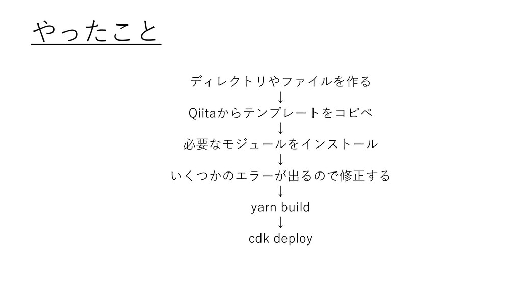 ディレクトリやファイルを作る ↓ Qiitaからテンプレートをコピペ ↓ 必要なモジュールをイ...