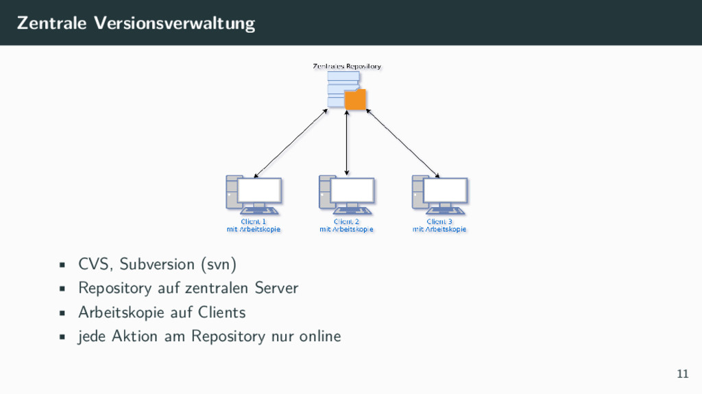 Zentrale Versionsverwaltung • CVS, Subversion (...