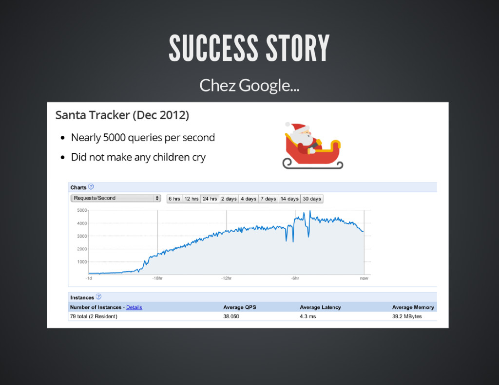 SUCCESS STORY Chez Google...