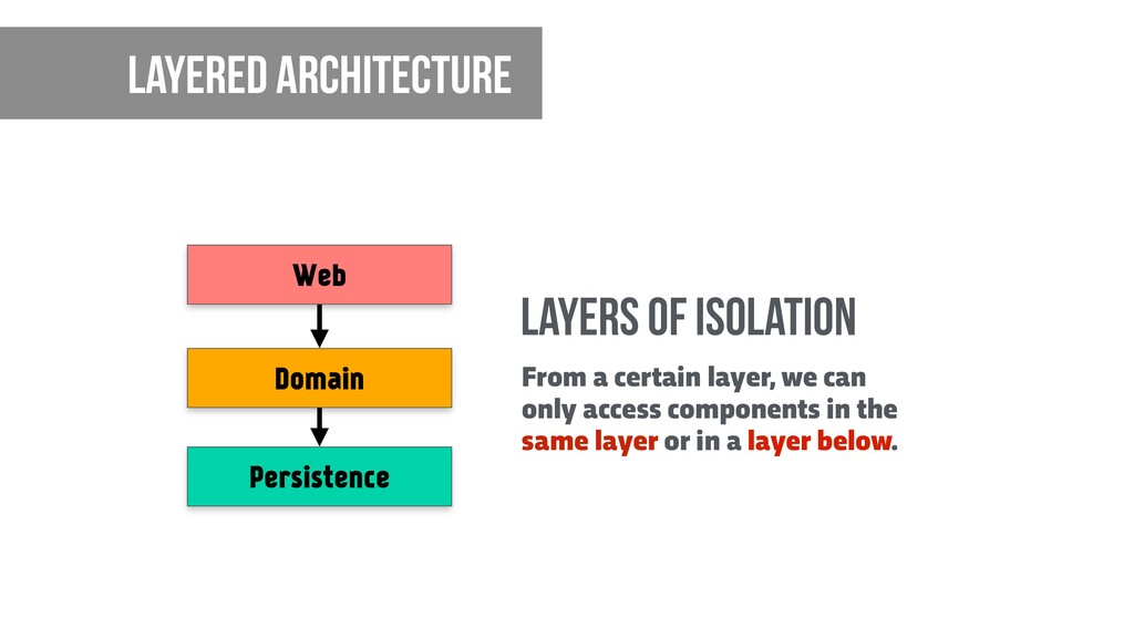 Layered architecture Web Domain Persistence Fro...