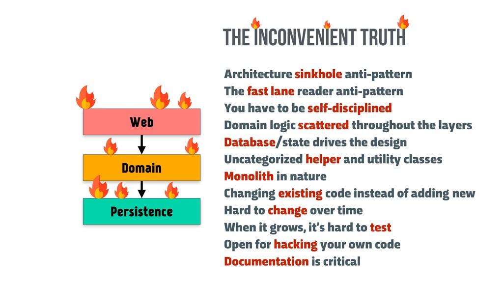 Web Domain Persistence Architecture sinkhole an...