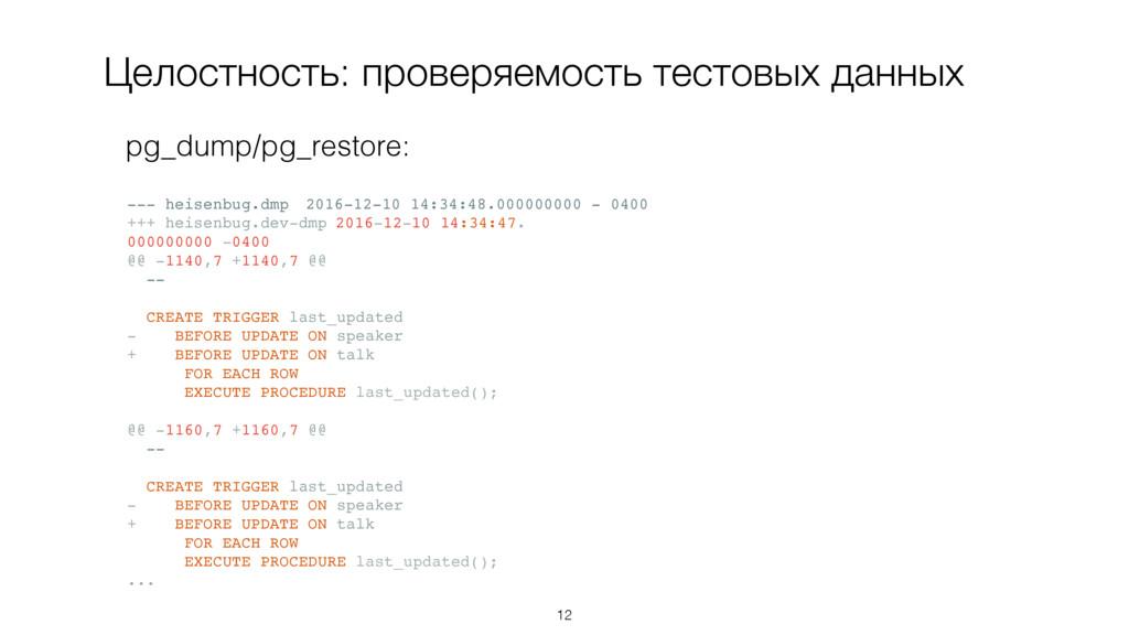 Целостность: проверяемость тестовых данных pg_d...