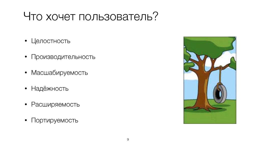 Что хочет пользователь? 9 • Целостность • Произ...