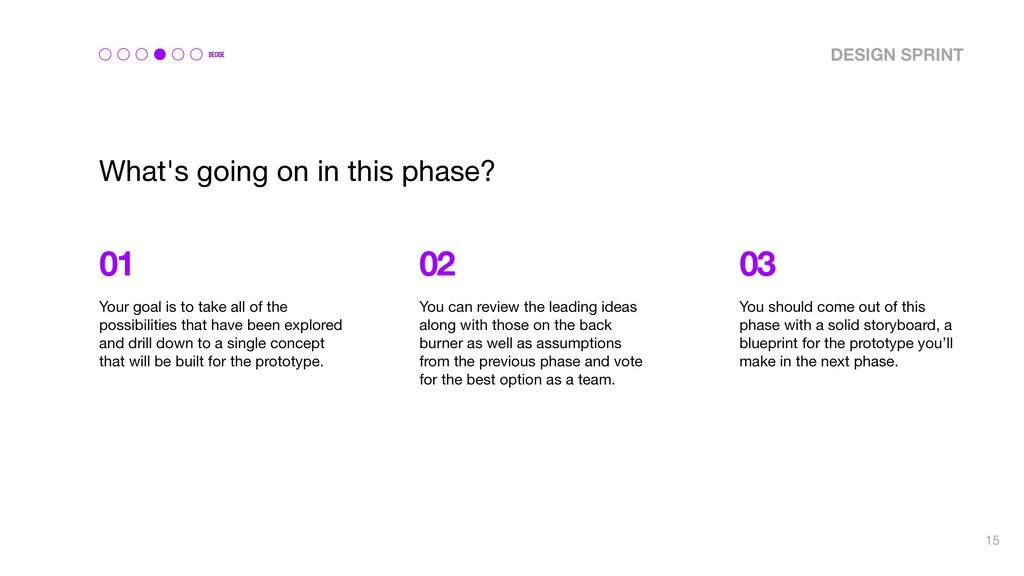 DECIDE What's going on in this phase? 01 02 03 ...