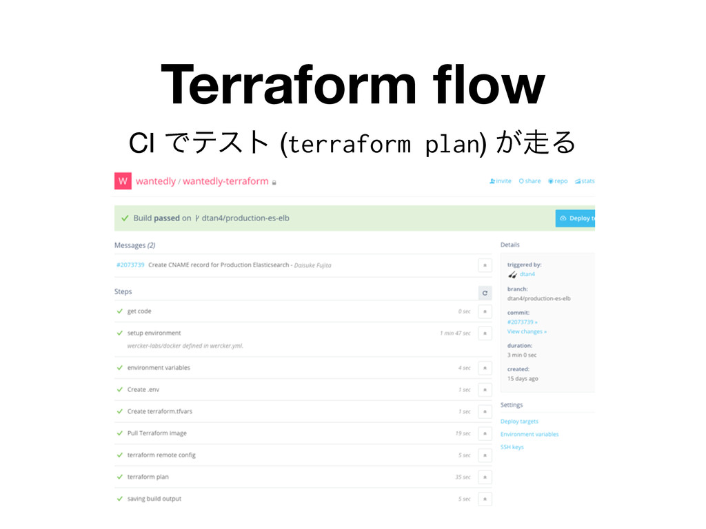 Terraform flow CI Ͱςετ (terraform plan) ͕૸Δ