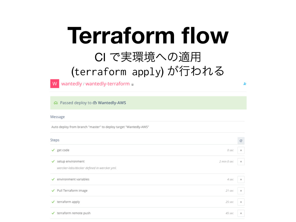 Terraform flow CI Ͱ࣮؀ڥ΁ͷద༻