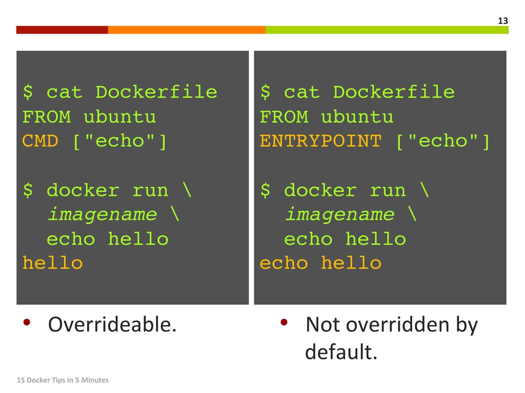 "! $ cat Dockerfile! FROM ubuntu! CMD [""echo""]! ..."