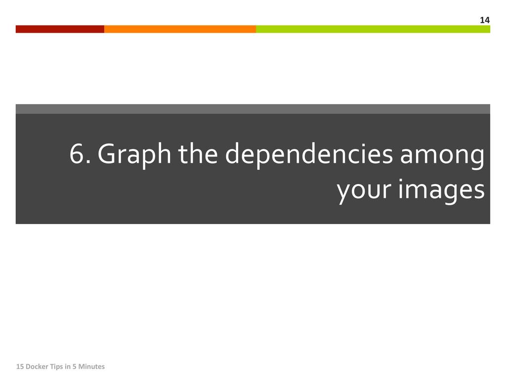 6. Graph the dependencies among ...