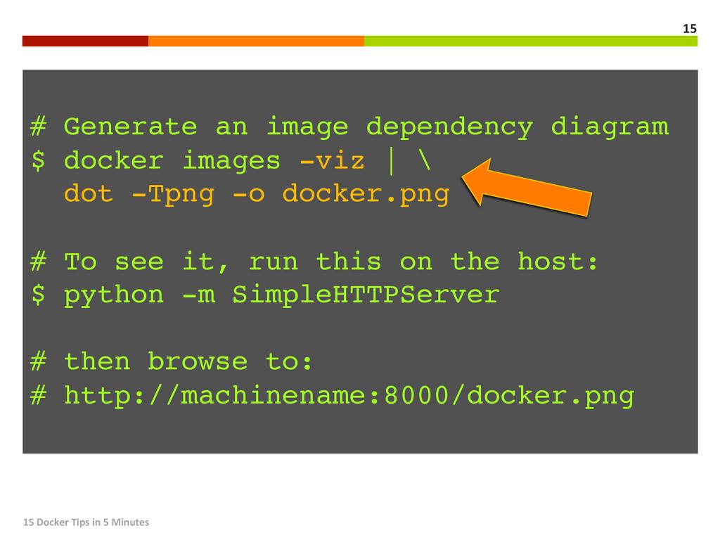! # Generate an image dependency diagram! $ doc...