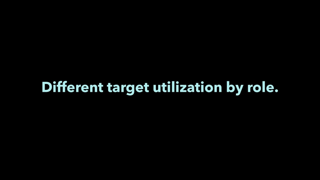 Different target utilization by role.