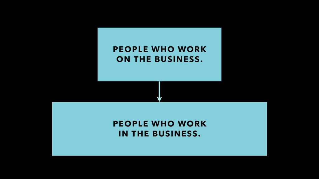 PEOPLE WHO WORK 