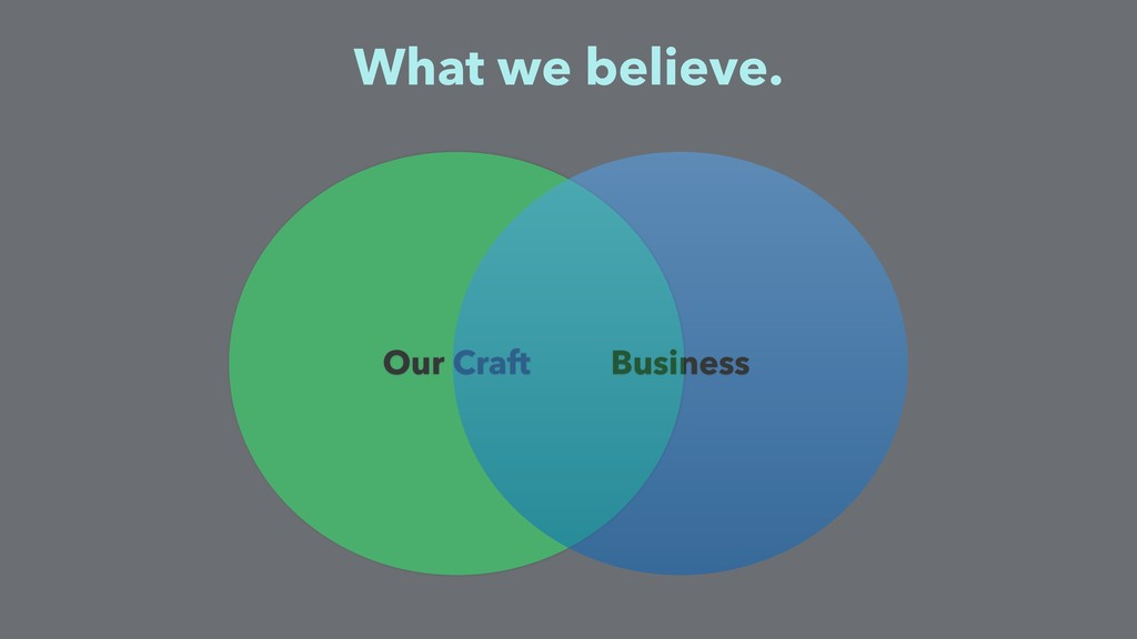 Our Craft What we believe. Business