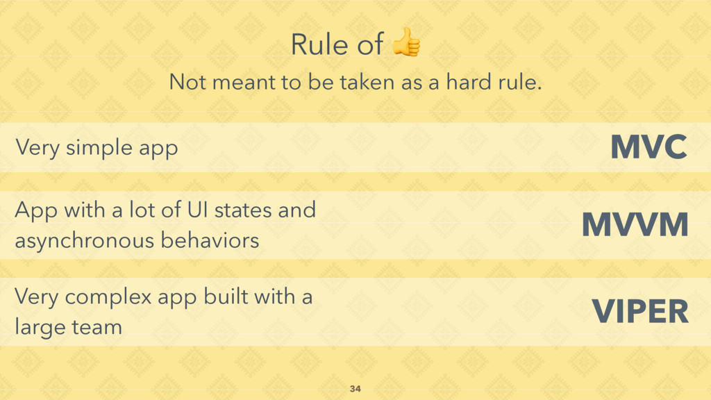 Rule of % Very simple app App with a lot of UI ...