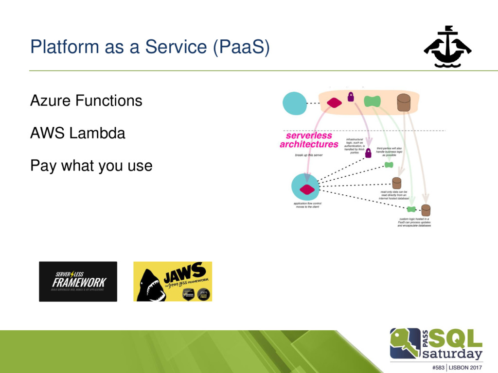 Platform as a Service (PaaS) Azure Functions AW...