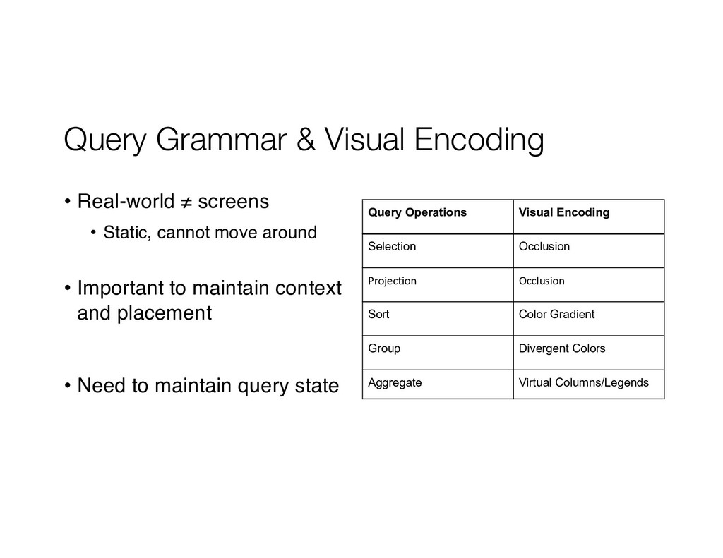 Query Grammar & Visual Encoding Query Operation...