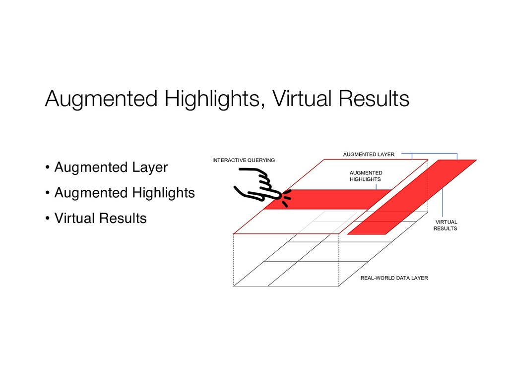 Augmented Highlights, Virtual Results • Augment...