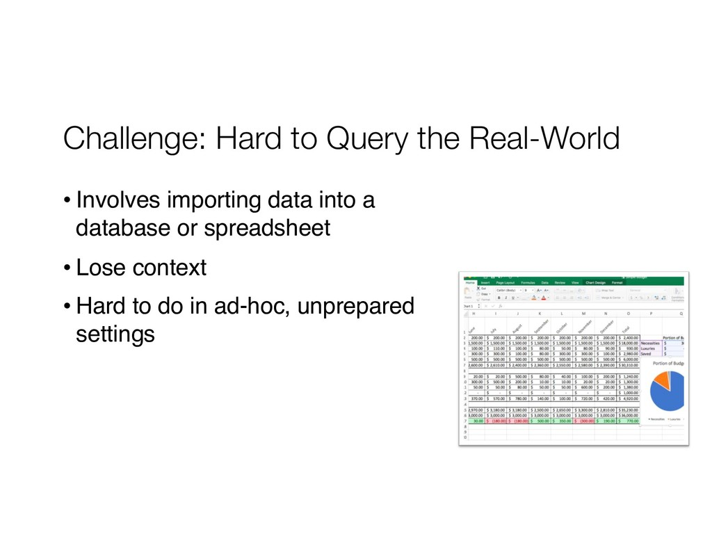 Challenge: Hard to Query the Real-World • Invol...