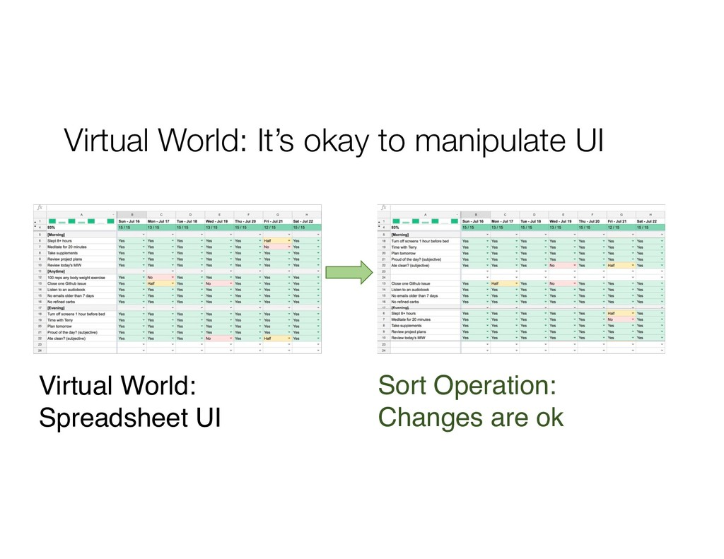 Virtual World: It's okay to manipulate UI Sort ...