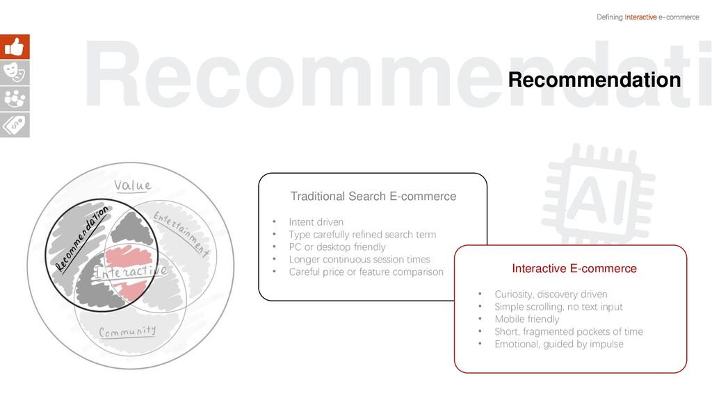 Defining Interactive e-commerce Recommendati Re...