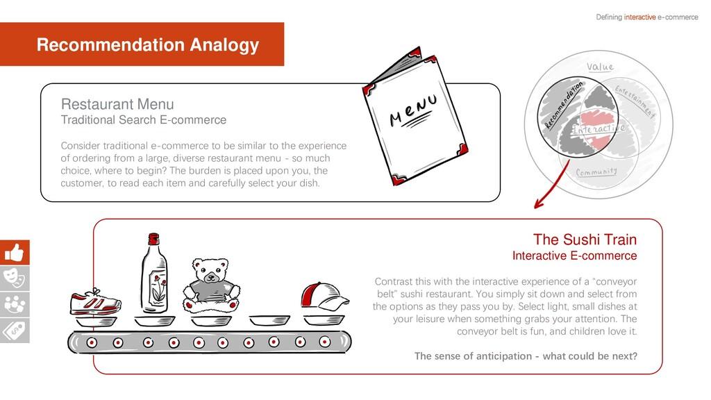 Defining interactive e-commerce The Sushi Train...