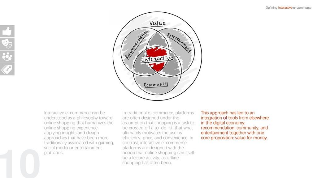 10 Defining Interactive e-commerce Interactive ...