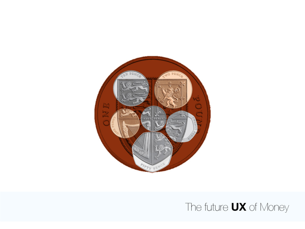 The future UX of Money