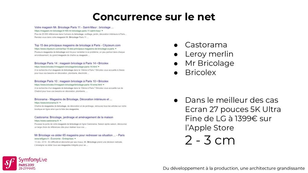 Concurrence sur le net Du développement à la pr...