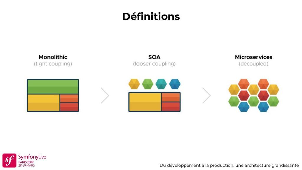 Définitions Du développement à la production, u...