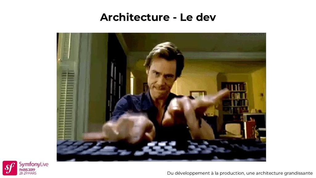 Architecture - Le dev Du développement à la pro...