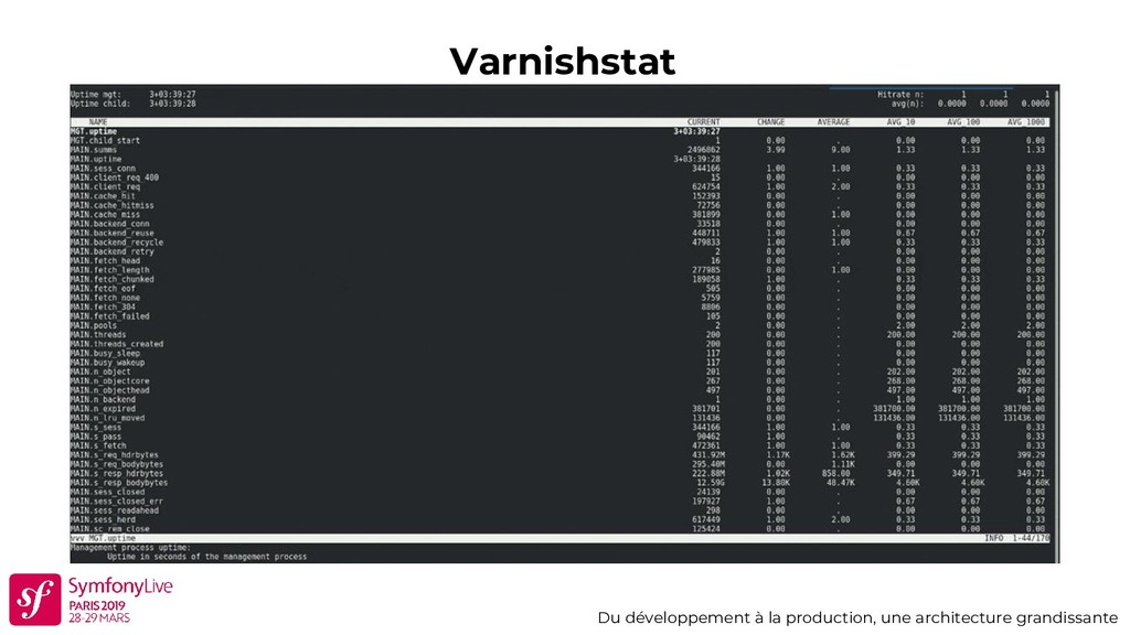 Varnishstat Du développement à la production, u...