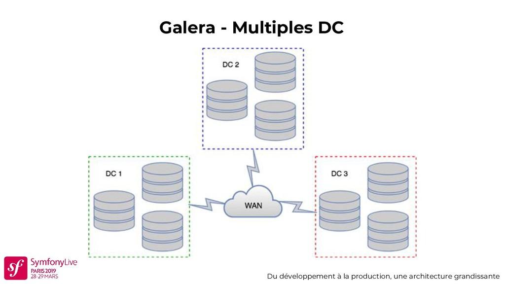 Galera - Multiples DC Du développement à la pro...