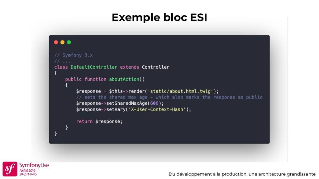 Exemple bloc ESI Du développement à la producti...