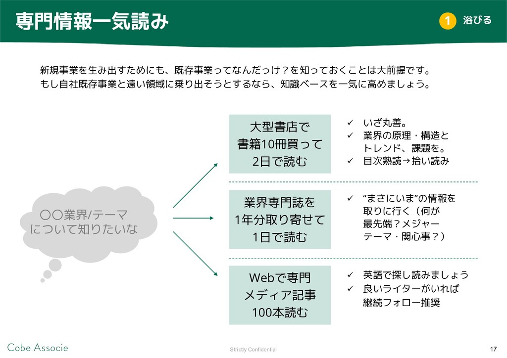 Strictly Confidential 専門情報一気読み 17 1 浴びる 新規事業を生み...