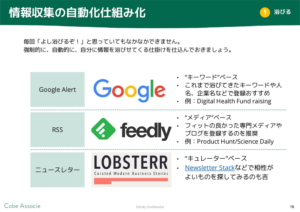 Strictly Confidential 情報収集の自動化仕組み化 19 1 浴びる 毎回「...