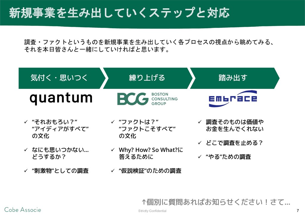 Strictly Confidential 新規事業を生み出していくステップと対応 調査・ファ...