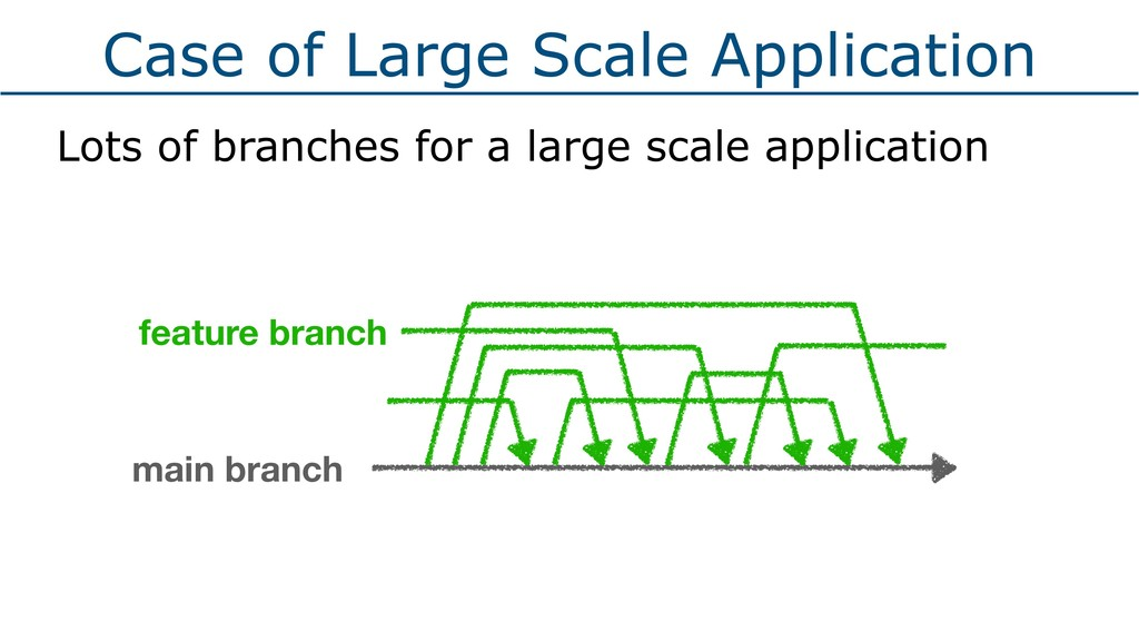 Case of Large Scale Application Lots of branche...