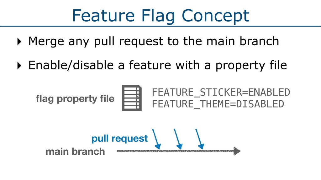 Feature Flag Concept ‣ Merge any pull request t...