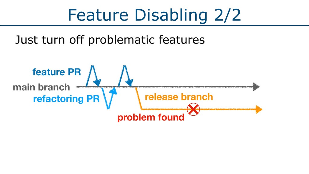 Feature Disabling 2/2 Just turn off problematic...