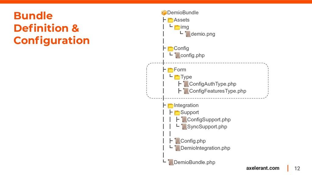 12 axelerant.com Bundle Definition & Configuratio...