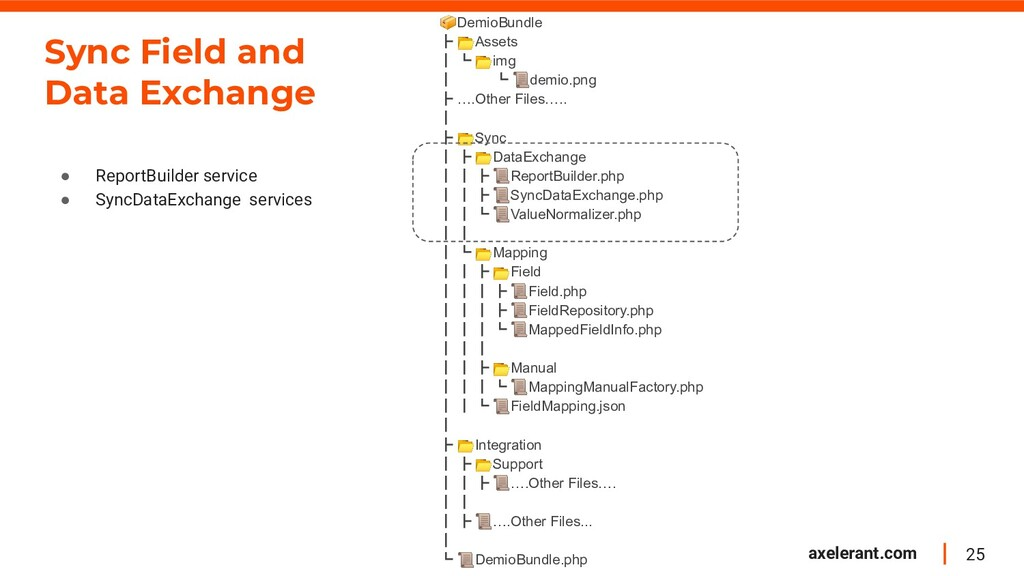 25 axelerant.com Sync Field and Data Exchange D...