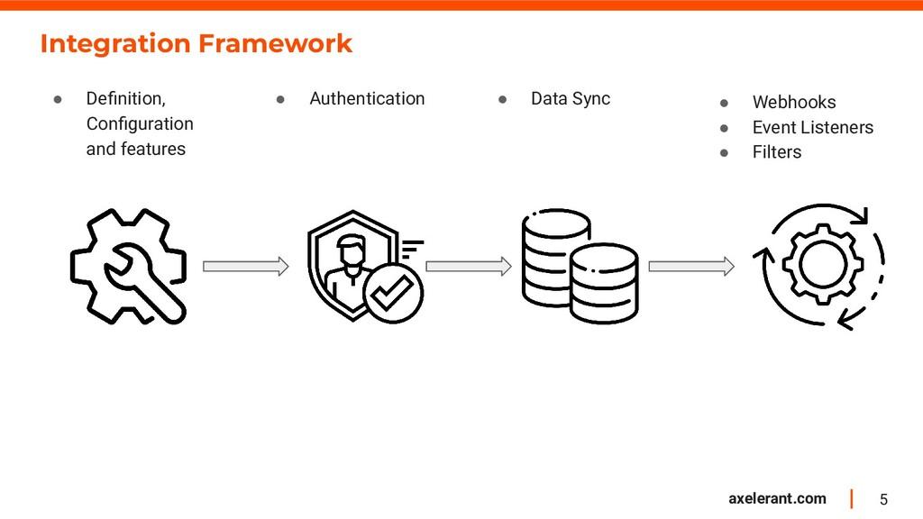 5 axelerant.com Integration Framework ● Definiti...