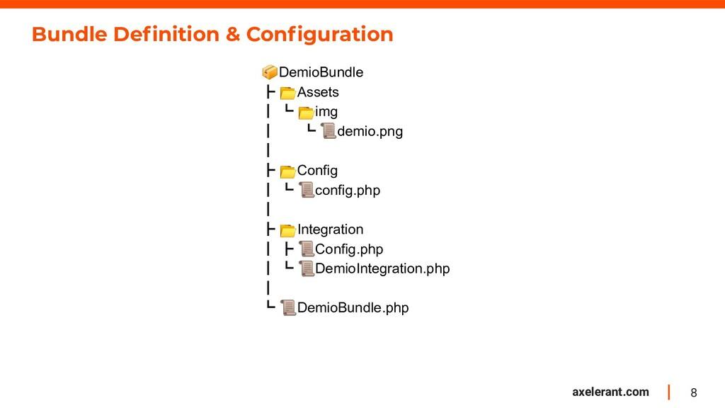 8 axelerant.com Bundle Definition & Configuration...