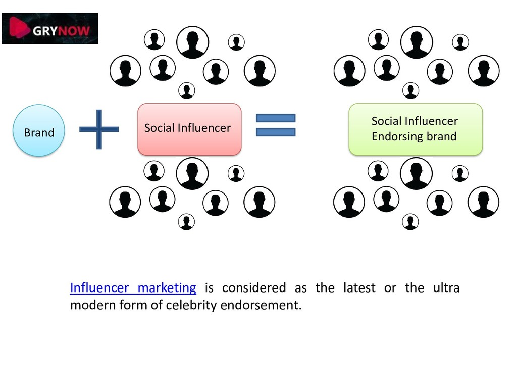 Influencer marketing is considered as the lates...