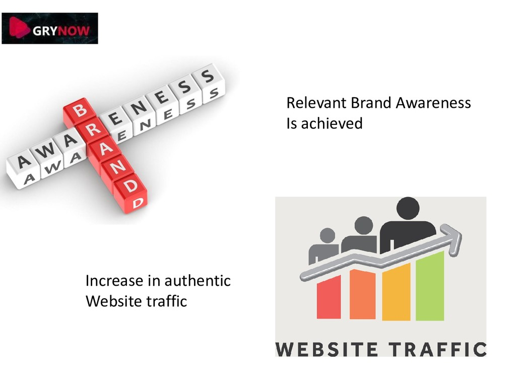Relevant Brand Awareness Is achieved Increase i...