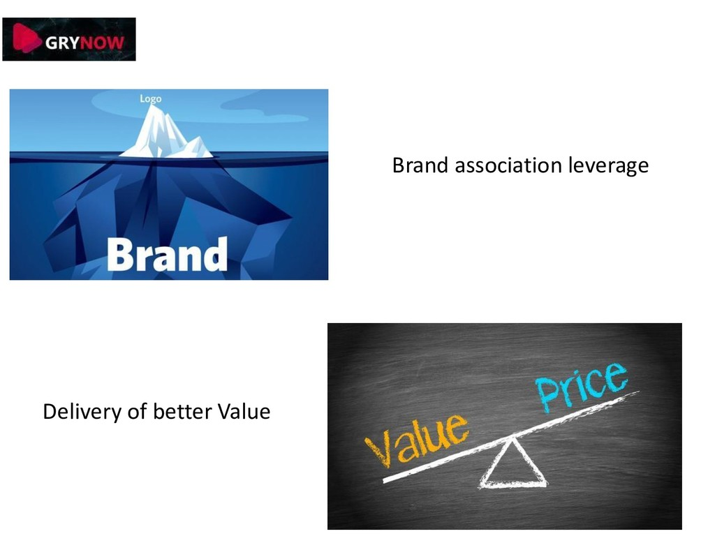 Brand association leverage Delivery of better V...