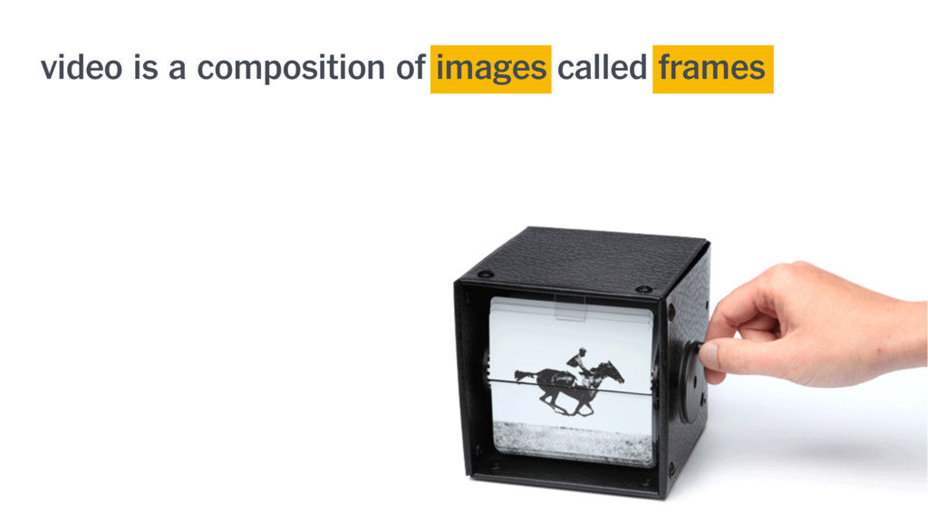 video is a composition of images called frames